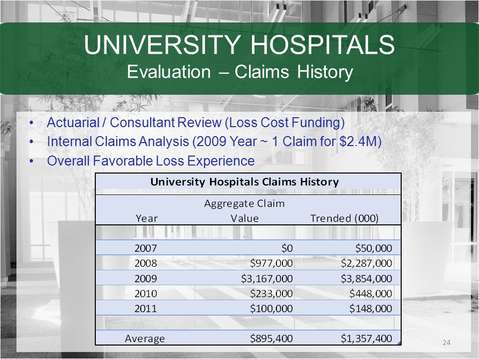 UNIVERSITY HOSPITALS Evaluation – Claims History Actuarial / Consultant Review (Loss Cost Funding) Internal Claims Analysis (2009 Year ~ 1 Claim for $2.4M) Overall Favorable Loss Experience 24