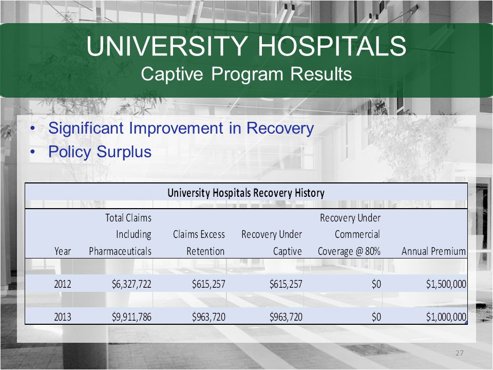 UNIVERSITY HOSPITALS Captive Program Results Significant Improvement in Recovery Policy Surplus 27
