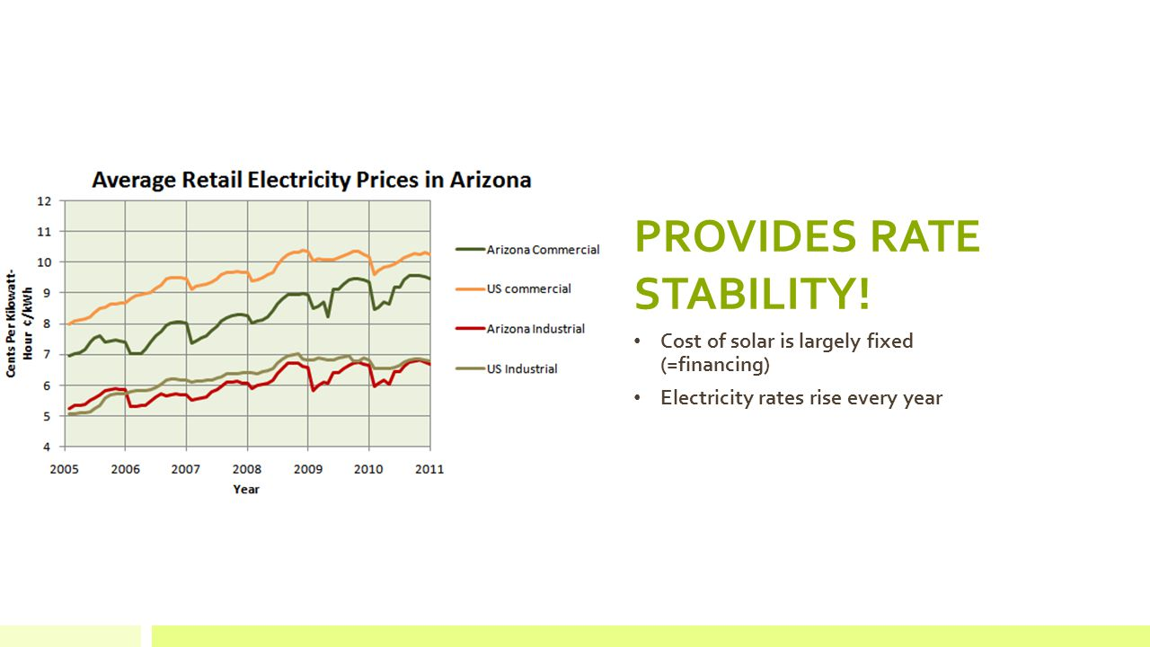 PROVIDES RATE STABILITY.