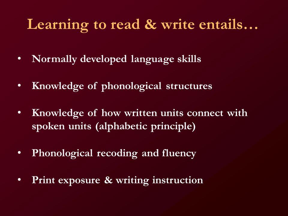 STUDENT TEACHER CONTENT Instructional Improvement is a Systemic Undertaking PELP Coherence Framework