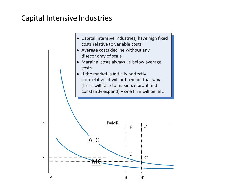 Capital Intensive Industries