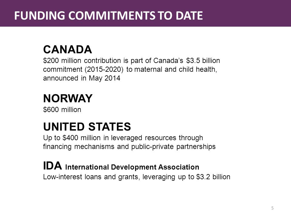 5 FUNDING COMMITMENTS TO DATE NORWAY $600 million CANADA $200 million contribution is part of Canada's $3.5 billion commitment (2015-2020) to maternal and child health, announced in May 2014 UNITED STATES Up to $400 million in leveraged resources through financing mechanisms and public-private partnerships IDA International Development Association Low-interest loans and grants, leveraging up to $3.2 billion