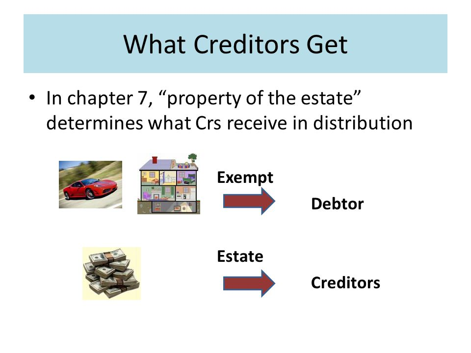 What Creditors Get In chapter 7, property of the estate determines what Crs receive in distribution Exempt Debtor Estate Creditors