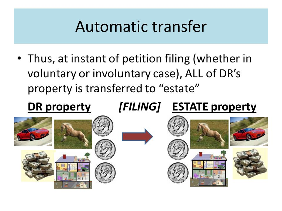Automatic transfer Thus, at instant of petition filing (whether in voluntary or involuntary case), ALL of DR's property is transferred to estate DRproperty [FILING] ESTATE property