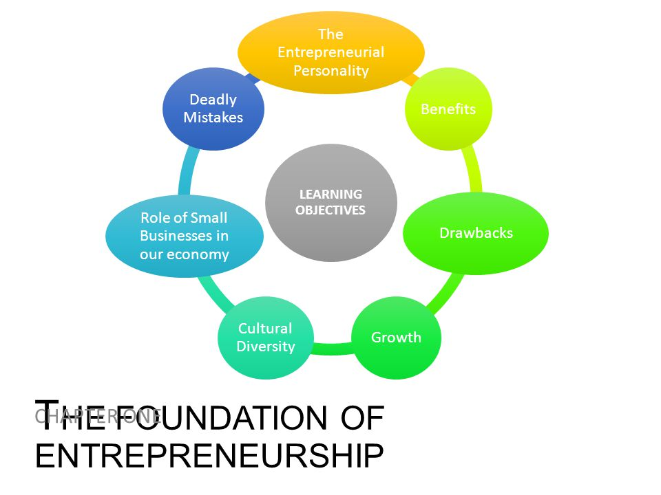 The Benefits of Entrepreneurship 4.The Opportunity to Reap Impressive Profits  Although money is not the primary force driving most entrepreneurs, the profits their businesses can earn are an important motivating factor in their decisions to launch companies.