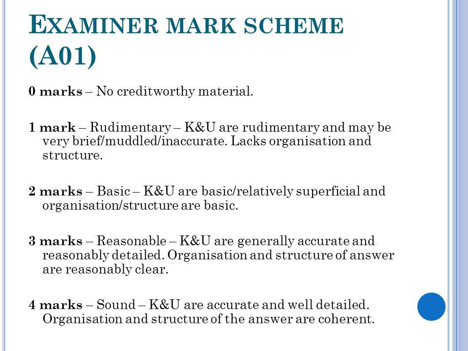 E XAMINER MARK SCHEME (A01) 0 marks – No creditworthy material.