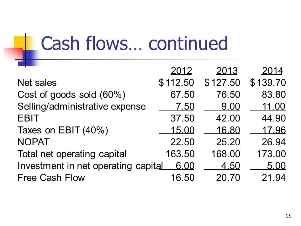 18 Cash flows… continued