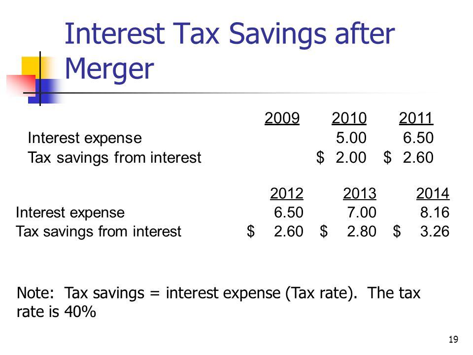 19 Interest Tax Savings after Merger Note: Tax savings = interest expense (Tax rate). The tax rate is 40% 200920102011 Interest expense5.006.50 Tax sa