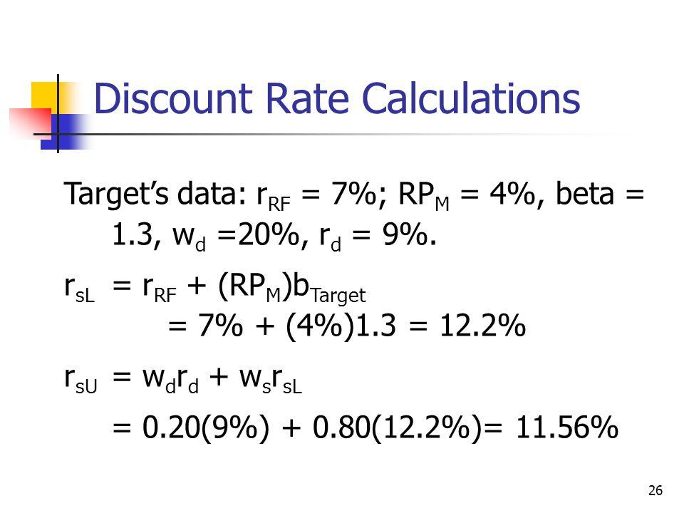 26 Target's data: r RF = 7%; RP M = 4%, beta = 1.3, w d =20%, r d = 9%. r sL = r RF + (RP M )b Target = 7% + (4%)1.3 = 12.2% r sU = w d r d + w s r sL
