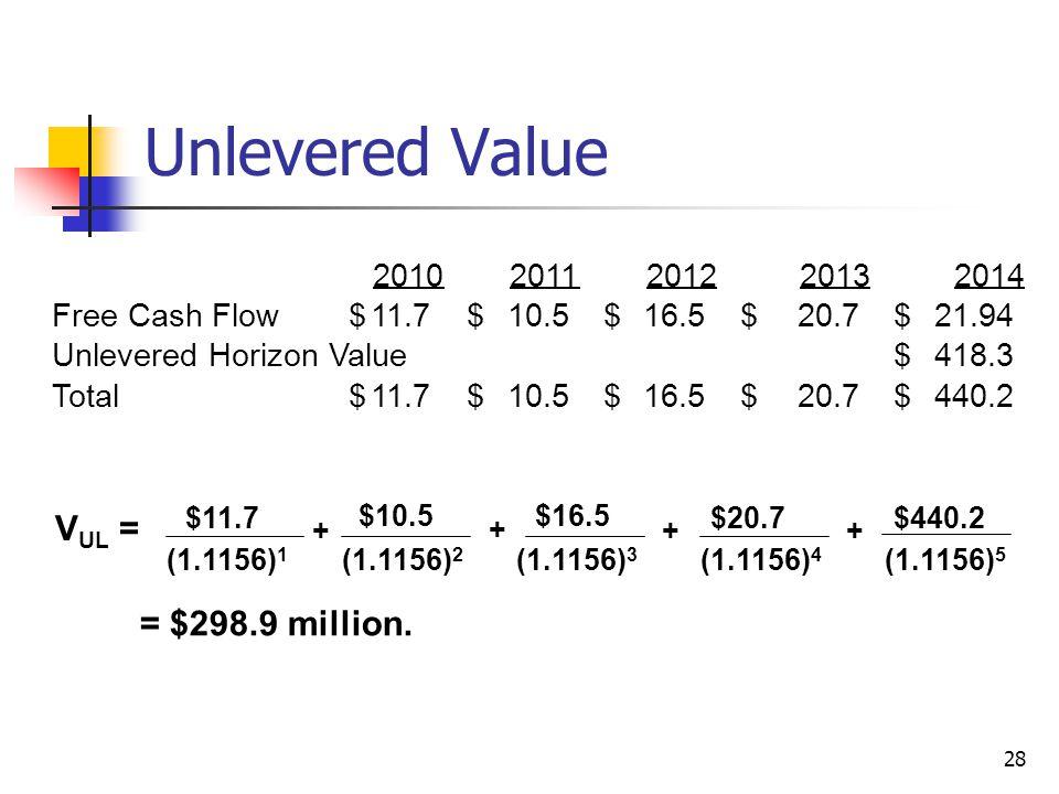 28 Unlevered Value V UL = $11.7 (1.1156) 1 $10.5 (1.1156) 2 + + $16.5 (1.1156) 3 + $20.7 (1.1156) 4 = $298.9 million. + $440.2 (1.1156) 5 201020112012