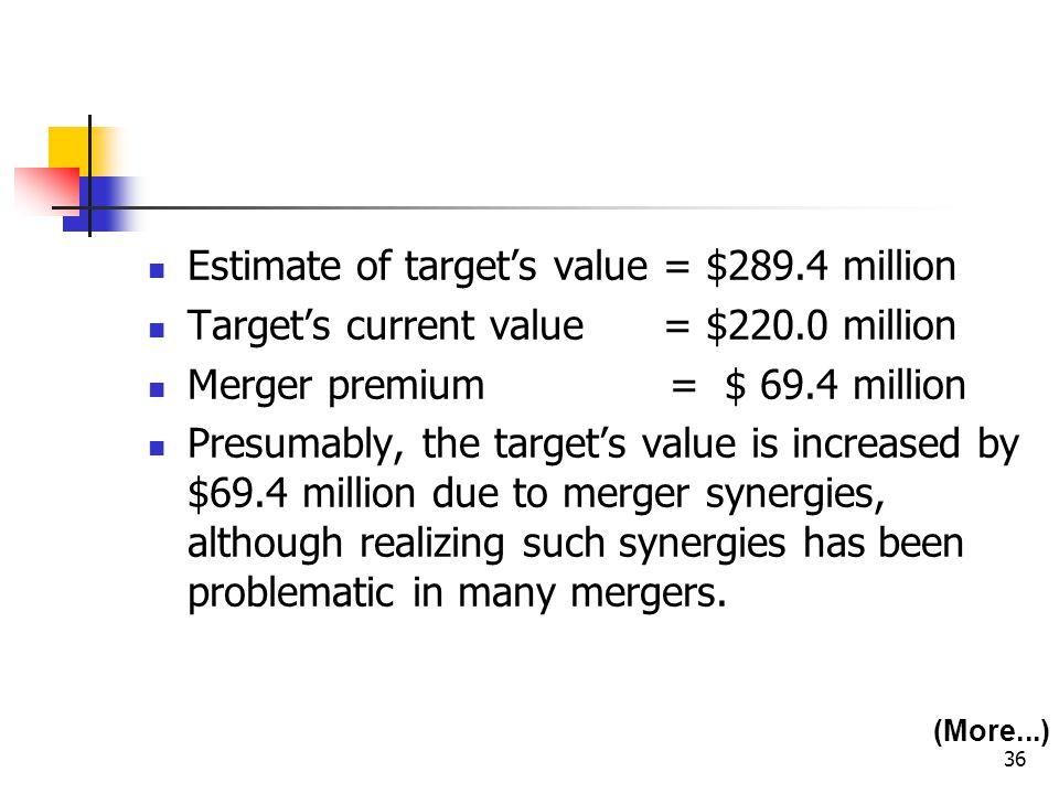 36 Estimate of target's value = $289.4 million Target's current value = $220.0 million Merger premium = $ 69.4 million Presumably, the target's value
