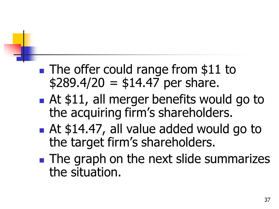 37 The offer could range from $11 to $289.4/20 = $14.47 per share. At $11, all merger benefits would go to the acquiring firm's shareholders. At $14.4