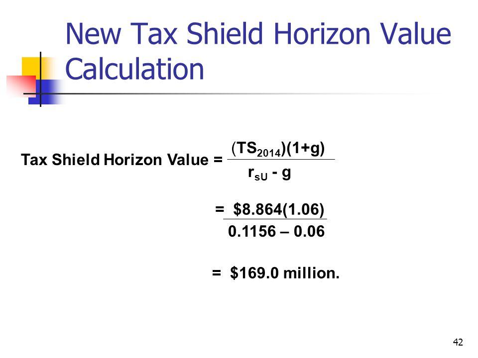 42 New Tax Shield Horizon Value Calculation Tax Shield Horizon Value = (TS 2014 )(1+g) r sU - g = $8.864(1.06) 0.1156 – 0.06 = $169.0 million.