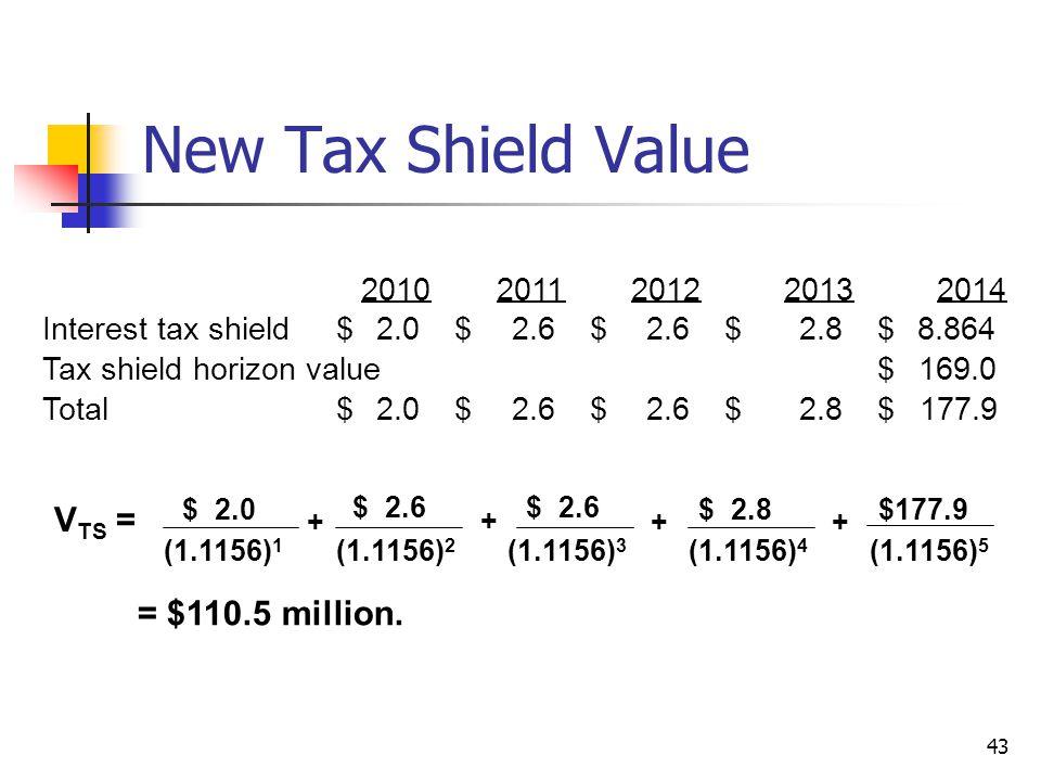 43 New Tax Shield Value V TS = $ 2.0 (1.1156) 1 $ 2.6 (1.1156) 2 + + $ 2.6 (1.1156) 3 + $ 2.8 (1.1156) 4 = $110.5 million. + $177.9 (1.1156) 5 2010201