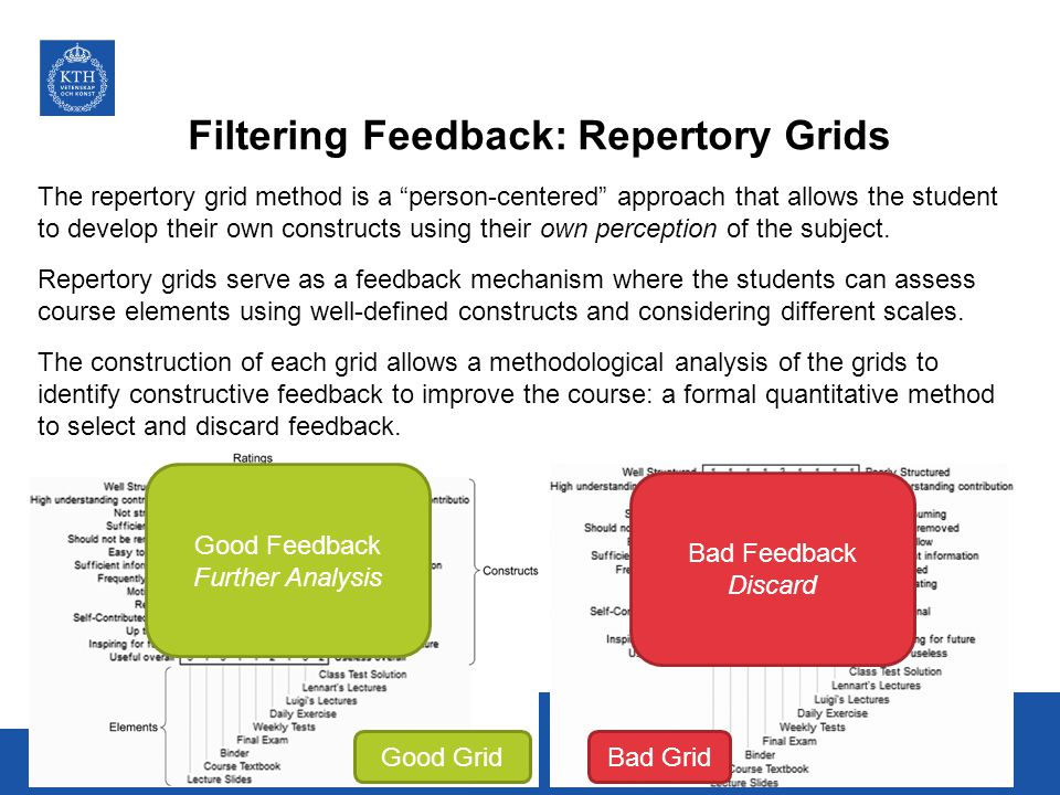 Filtering Feedback: Repertory Grids The repertory grid method is a person-centered approach that allows the student to develop their own constructs using their own perception of the subject.