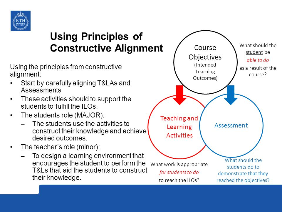 Using Principles of Constructive Alignment Using the principles from constructive alignment: Start by carefully aligning T&LAs and Assessments These activities should to support the students to fulfill the ILOs.