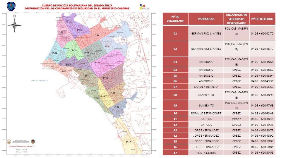 Nº DE CUADRANT E PARROQUIA ORGANISMO DE SEGURIDAD RESPONSABLE Nº DE TELEFONO 01 GERMAN RIOS LINARES POLICABIMAS(PNB)0416 – 610 48 72 02 GERMAN RIOS LINARES POLICABIMAS (PNB) 0416 – 610 48 77
