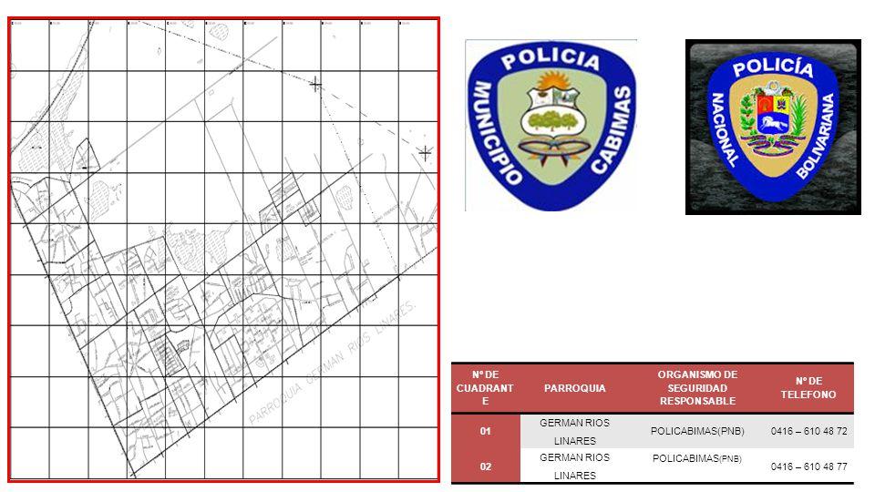 Nº DE CUADRANTE PARROQUIA ORGANISMO DE SEGURIDAD RESPONSABLE Nº DE TELEFONO 03AMBROSIO POLICABIMAS (PNB) 0416 – 610 48 68 04AMBROSIOCPBEZ0416 – 610 48 63 05AMBROSIOCPBEZ0416 – 610 48 94 06AMBROSIOCPBEZ0416 – 610 49 37