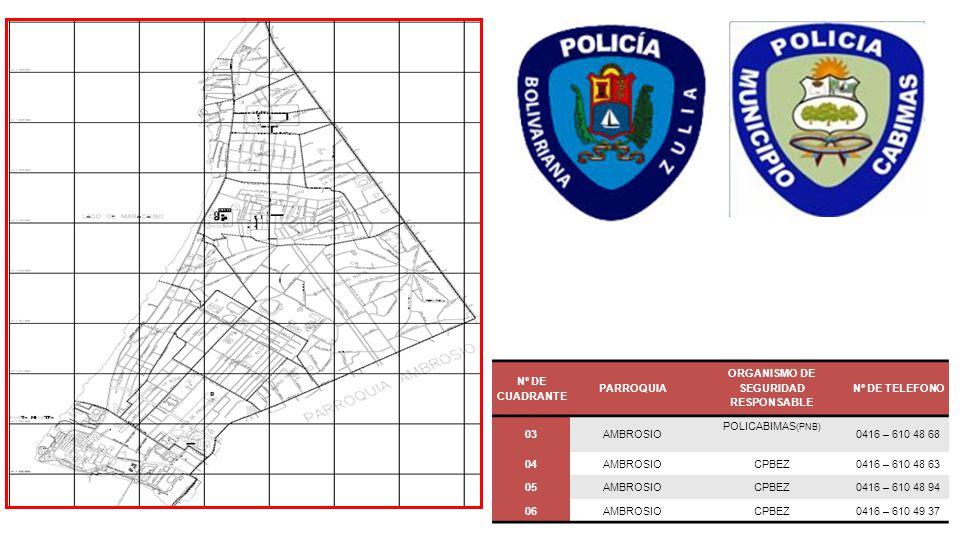 Nº DE CUADRANT E PARROQUIA ORGANISMO DE SEGURIDAD RESPONSABLE Nº DE TELEFONO 07CARMEN HERRERACPBEZ0416 – 610 55 67