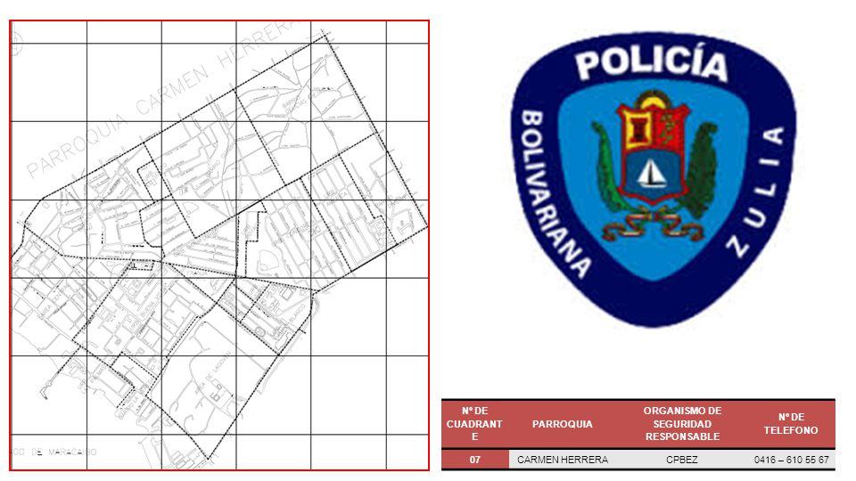Nº DE CUADRANTE PARROQUIA ORGANISMO DE SEGURIDAD RESPONSABLE Nº DE TELEFONO 08SAN BENITO POLICABIMAS(PNB) 0416 – 610 48 95 09SAN BENITO POLICABIMAS(PNB) 0416 – 610 47 69