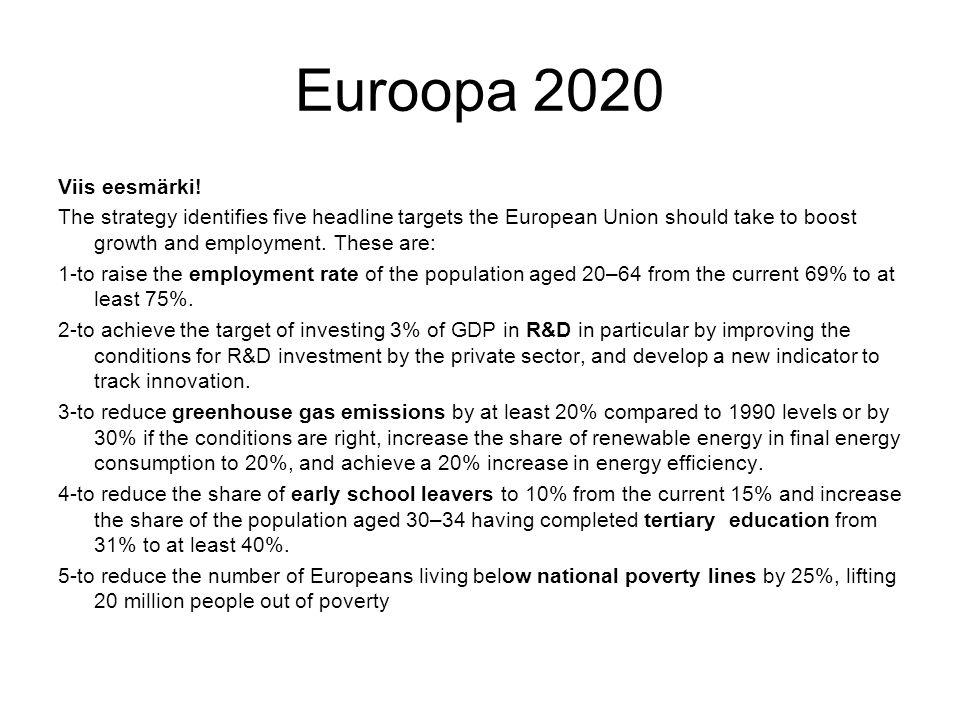 Euroopa 2020 Viis eesmärki.