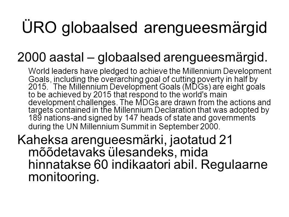 ÜRO globaalsed arengueesmärgid 2000 aastal – globaalsed arengueesmärgid.