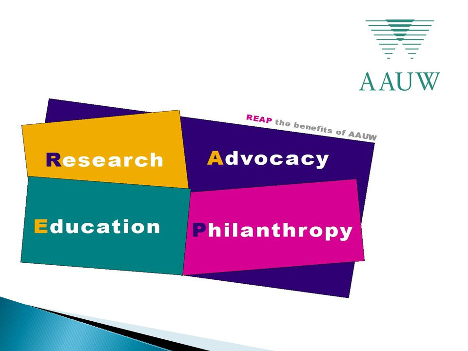 REAP the Benefits of Your AAUW Membership Research Education Advocacy Philanthropy