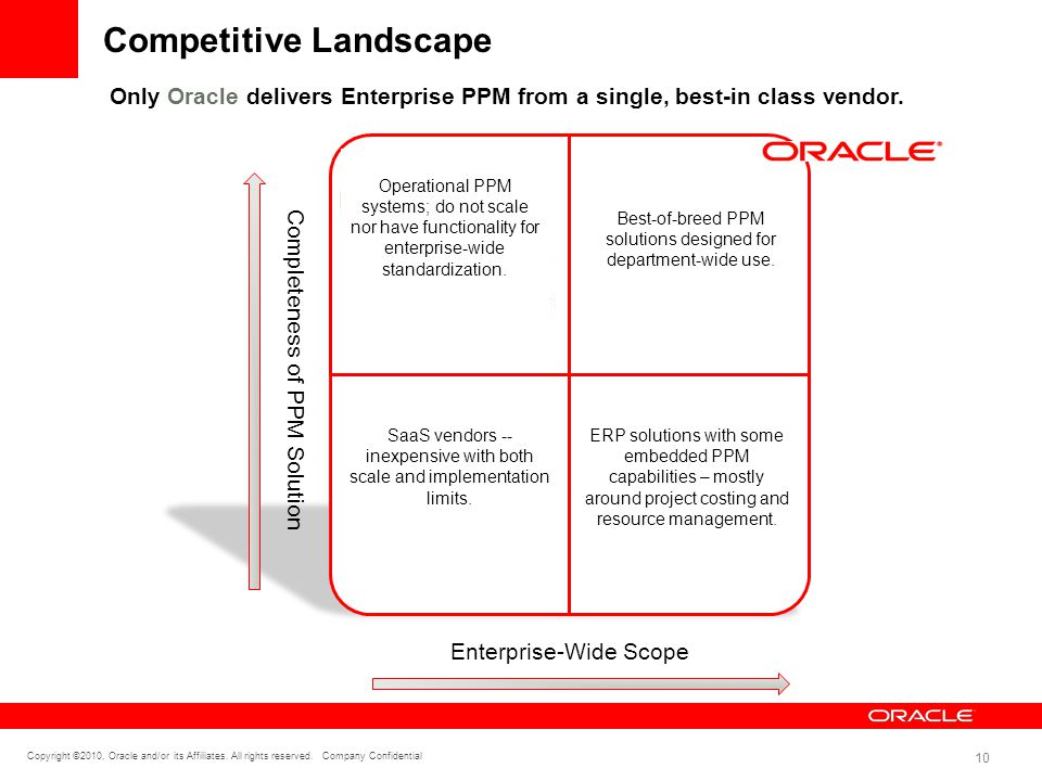 Copyright ©2010, Oracle and/or its Affiliates. All rights reserved.