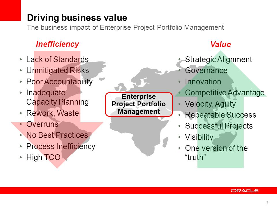 Enterprise project portfolio management E&C Firms Consistently deliver Increase governance and transparency Establish your firm's best practice way to deliver value-add projects for your clients, while maintaining full visibility into project, program and enterprise performance Drive margin Cut latency and optimize enterprise resource capacity Understand the impacts on project margin and implement strategies to increase margin, cut latency in the project delivery and optimize resource capacity across your organization.