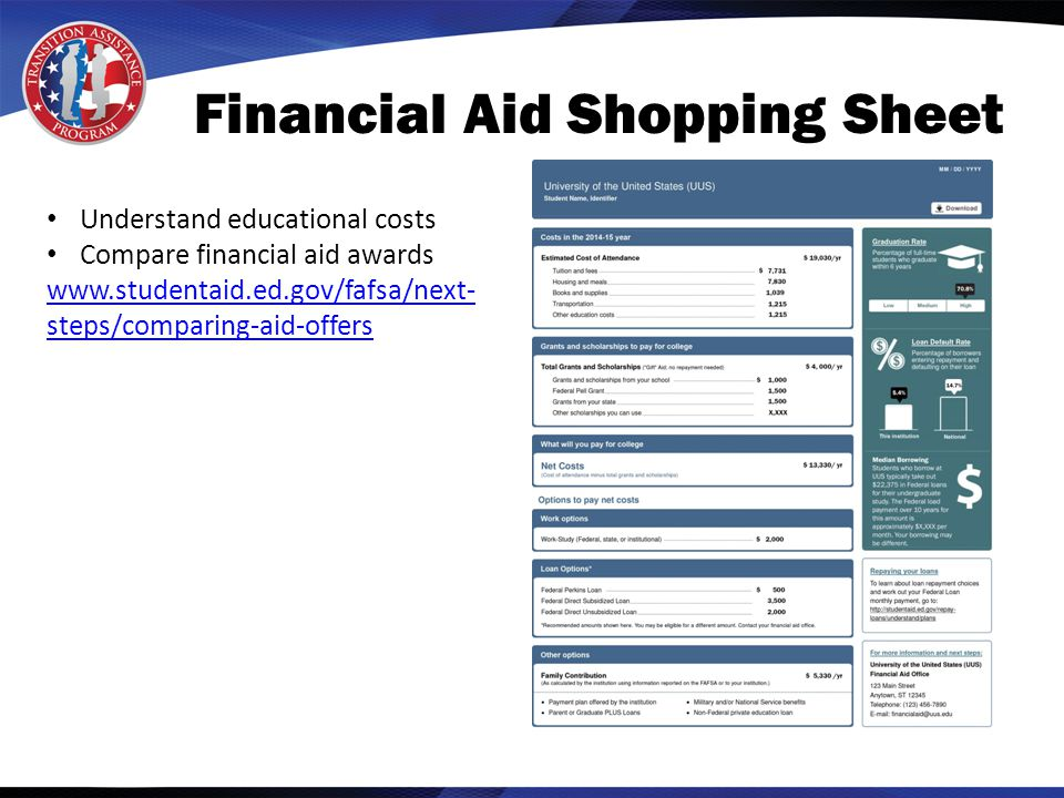 Financial Aid Shopping Sheet Understand educational costs Compare financial aid awards www.studentaid.ed.gov/fafsa/next- steps/comparing-aid-offers