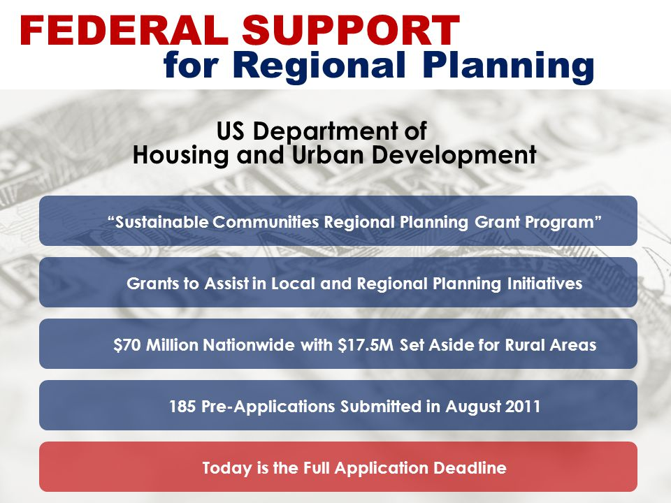 Federal Housing Land Use Economic Development Workforce Development Transportation Infrastructure OBJECTIVES Support for Multi-Jurisdictional Planning Efforts which Integrate Investments in:
