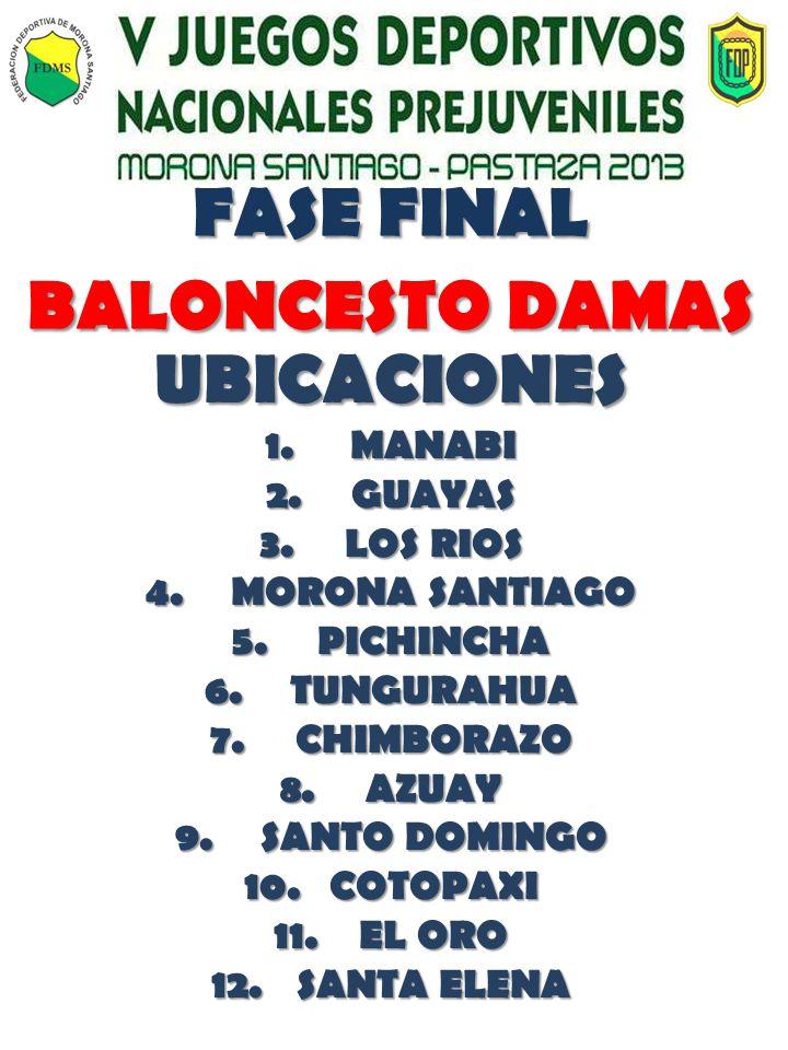 UBICACIONES 1.MANABI 2.GUAYAS 3.LOS RIOS 4.MORONA SANTIAGO 5.PICHINCHA 6.TUNGURAHUA 7.CHIMBORAZO 8.AZUAY 9.SANTO DOMINGO 10.COTOPAXI 11.EL ORO 12.SANTA ELENA FASE FINAL BALONCESTO DAMAS