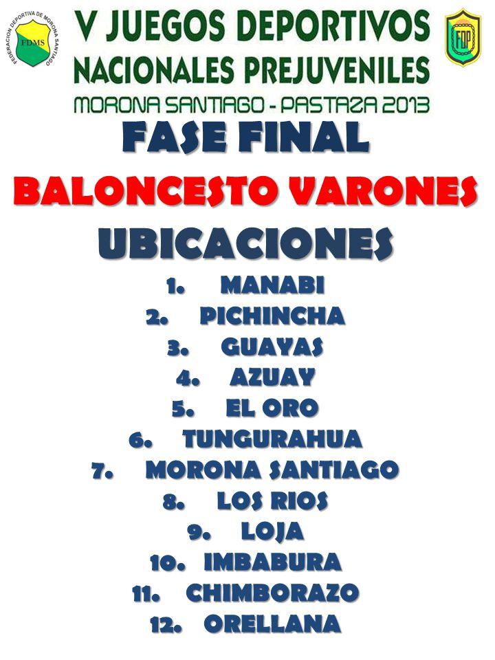 UBICACIONES 1.MANABI 2.PICHINCHA 3.GUAYAS 4.AZUAY 5.EL ORO 6.TUNGURAHUA 7.MORONA SANTIAGO 8.LOS RIOS 9.LOJA 10.IMBABURA 11.CHIMBORAZO 12.ORELLANA FASE FINAL BALONCESTO VARONES