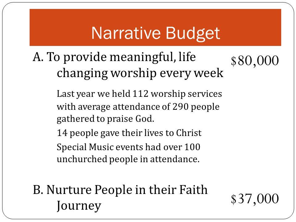 Narrative Budget A.