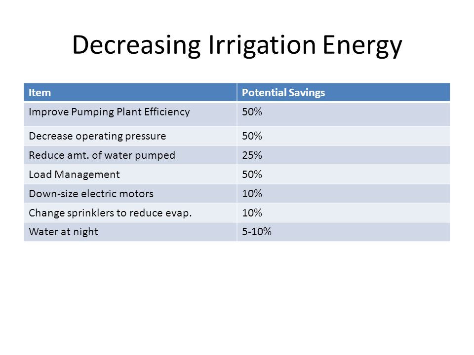 Decreasing Irrigation Energy ItemPotential Savings Improve Pumping Plant Efficiency50% Decrease operating pressure50% Reduce amt.