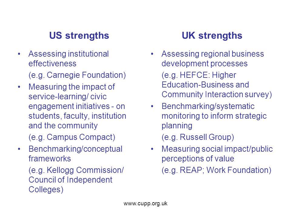 US strengths Assessing institutional effectiveness (e.g.