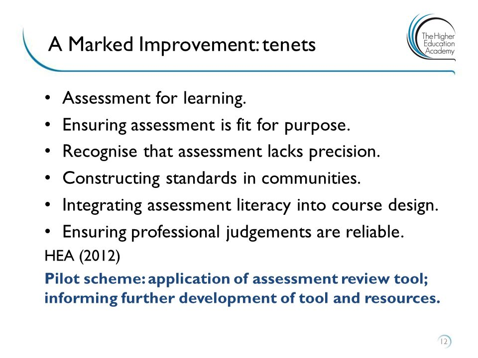 Assessment for learning. Ensuring assessment is fit for purpose. Recognise that assessment lacks precision. Constructing standards in communities. Int