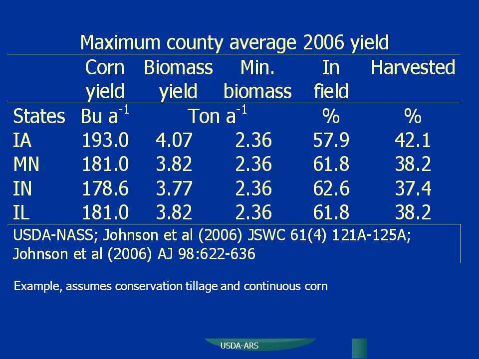 Example, assumes conservation tillage and continuous corn