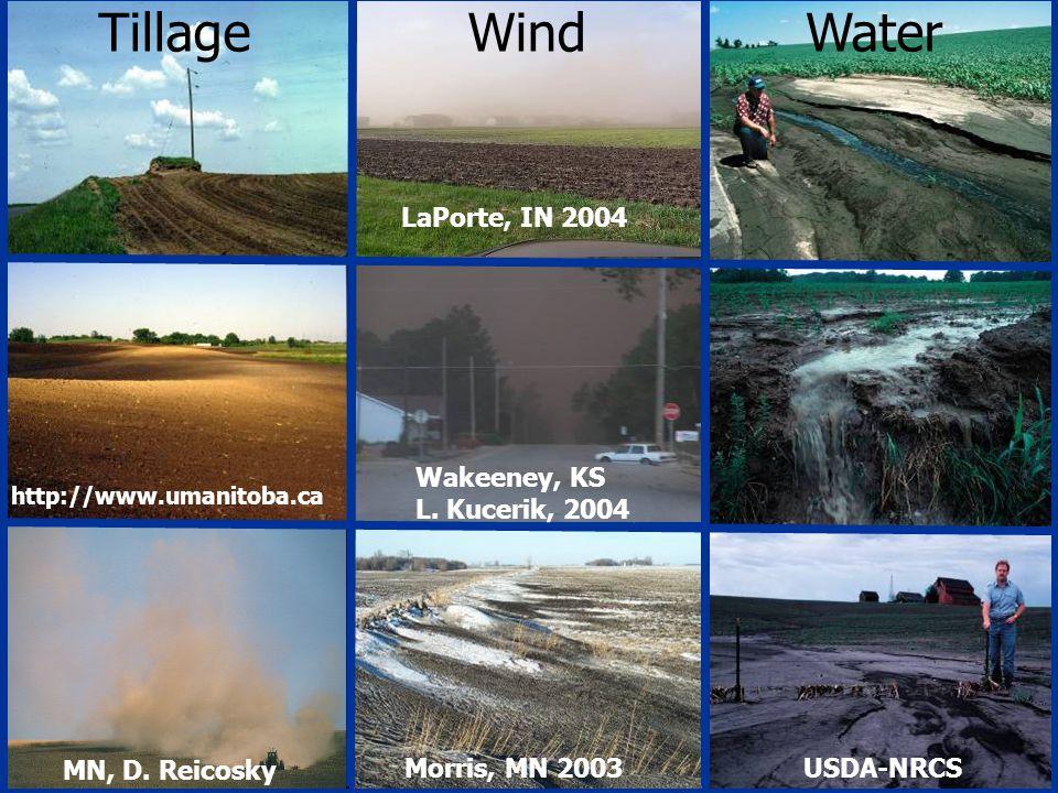 USDA-ARS Water USDA-NRCSMorris, MN 2003 Wakeeney, KS L.