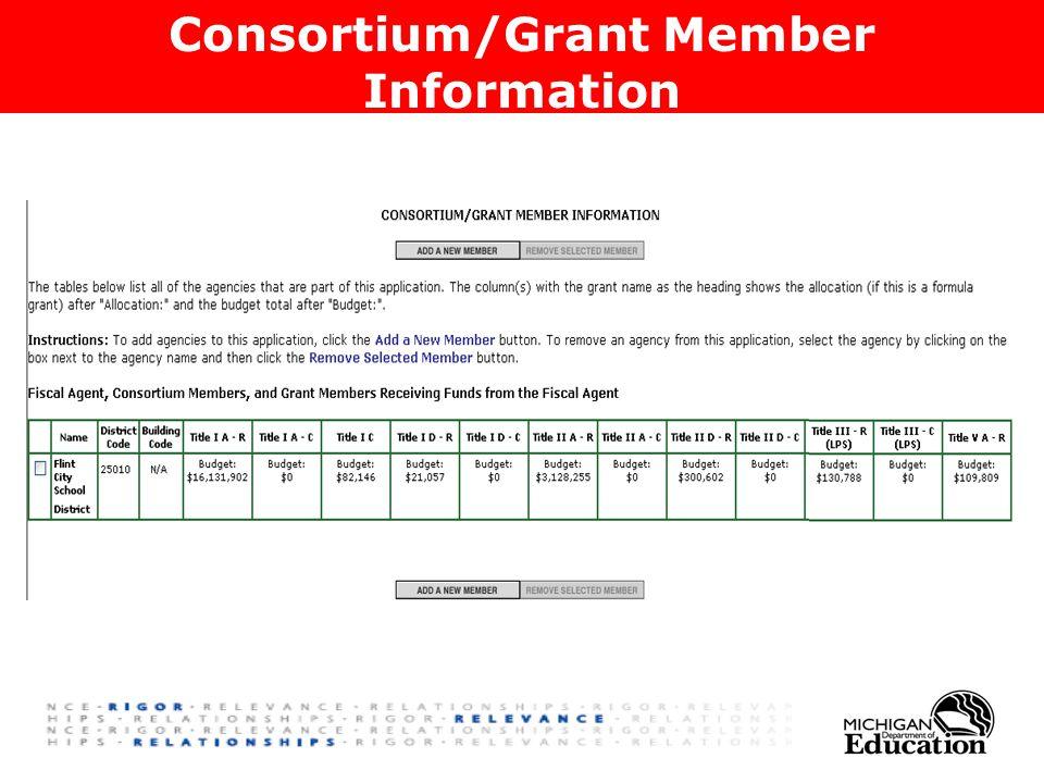 Consortium/Grant Member Information
