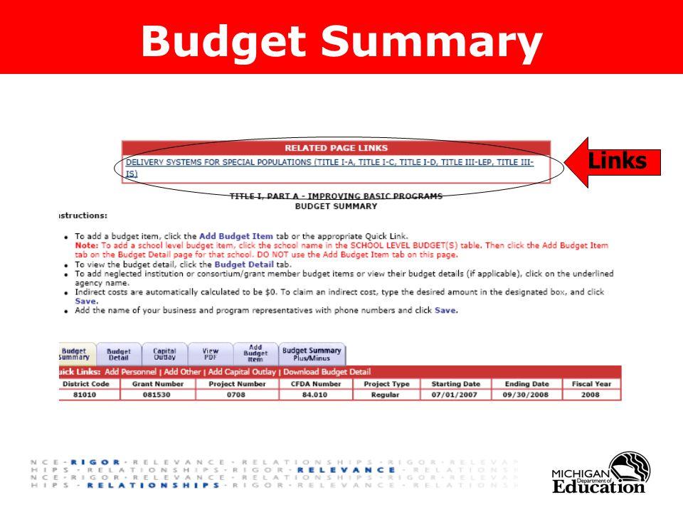 Budget Summary Links