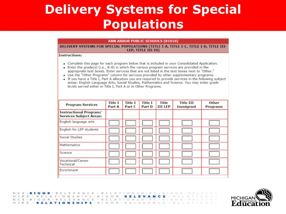 Delivery Systems for Special Populations