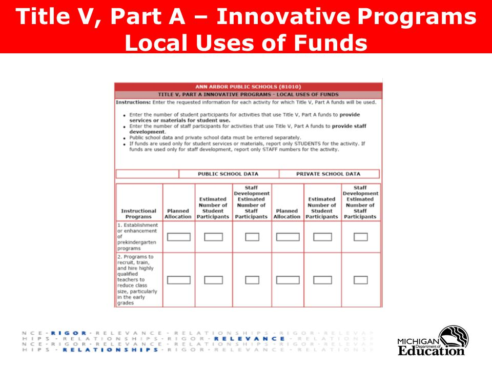 Title V, Part A – Innovative Programs Local Uses of Funds