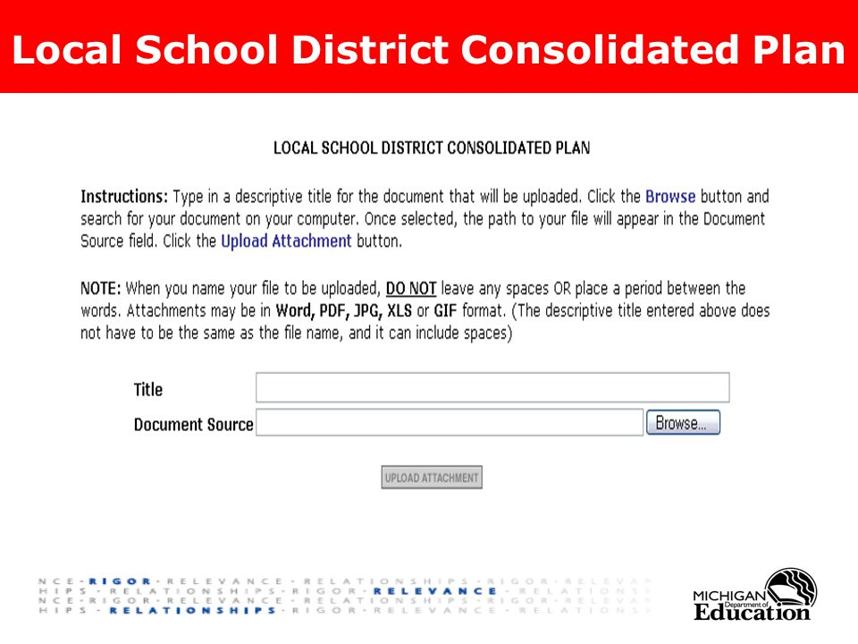 Local School District Consolidated Plan