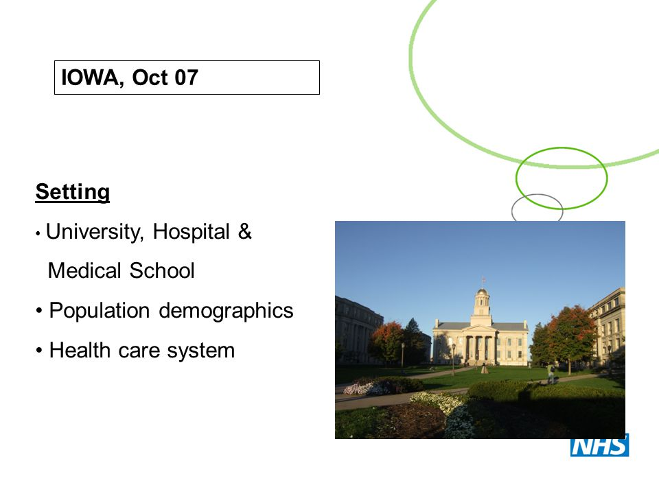 IOWA, Oct 07 Setting University, Hospital & Medical School Population demographics Health care system