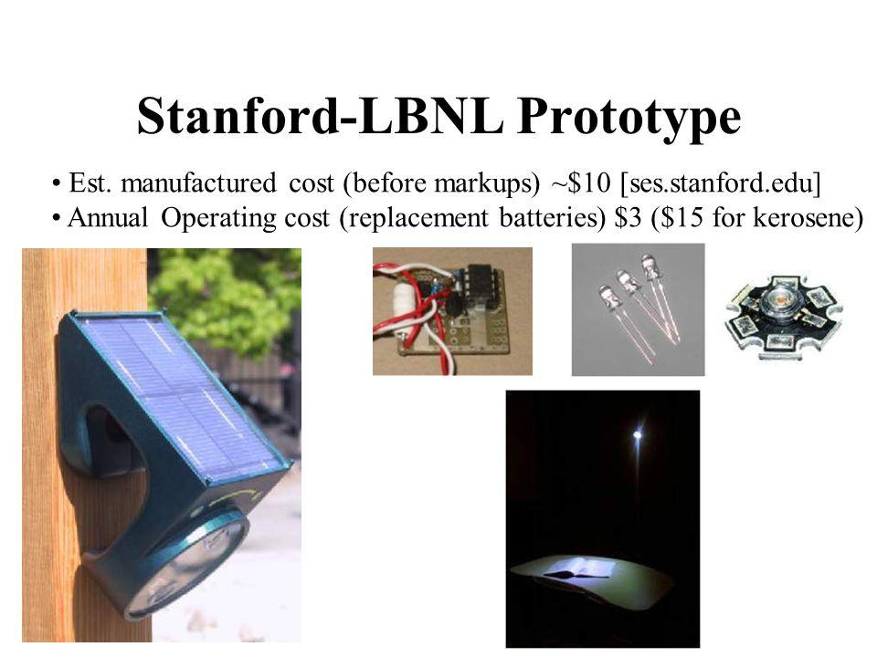Stanford-LBNL Prototype Est.