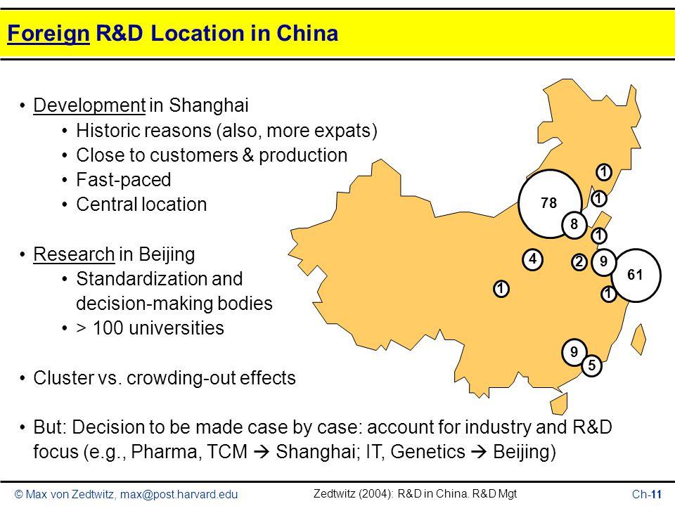 © Max von Zedtwitz, max@post.harvard.edu11 Foreign R&D Location in China 78 61 9 1 1 4 1 9 1 5 2 8 1 Development in Shanghai Historic reasons (also, m
