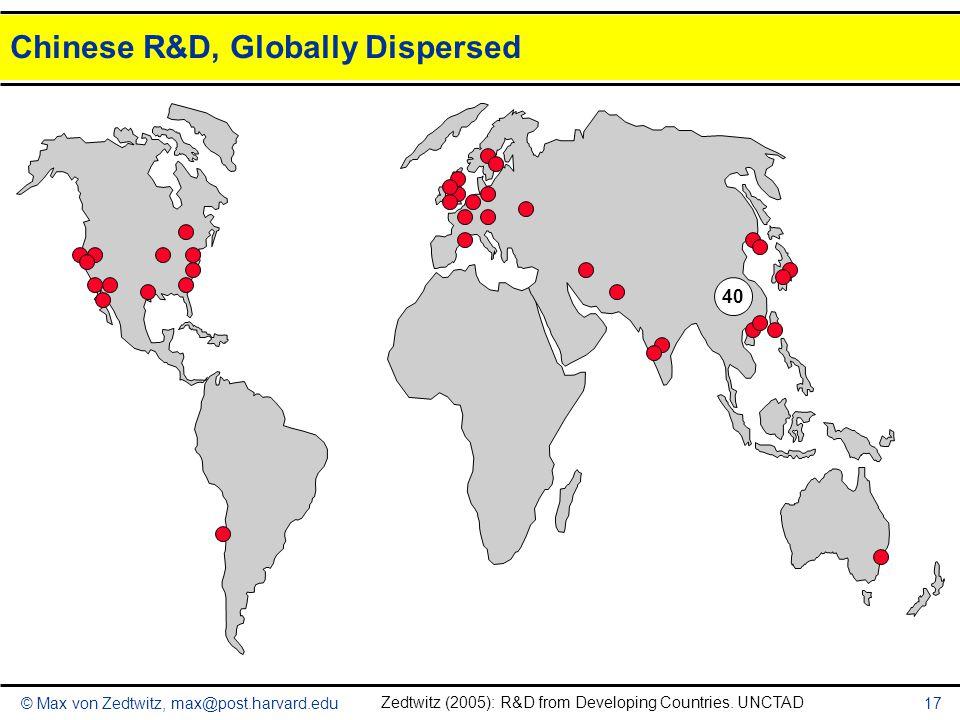 © Max von Zedtwitz, max@post.harvard.edu17 Chinese R&D, Globally Dispersed 40 Zedtwitz (2005): R&D from Developing Countries. UNCTAD