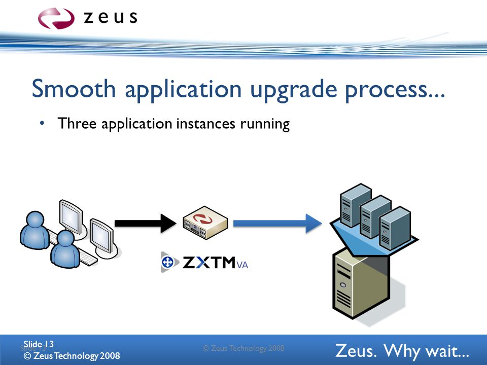 Zeus.Why wait... Smooth application upgrade process...