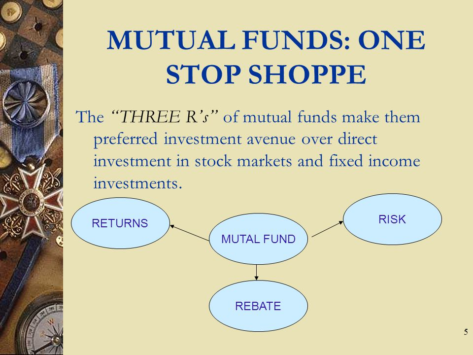 5 MUTUAL FUNDS: ONE STOP SHOPPE The THREE R ' s of mutual funds make them preferred investment avenue over direct investment in stock markets and fixed income investments.